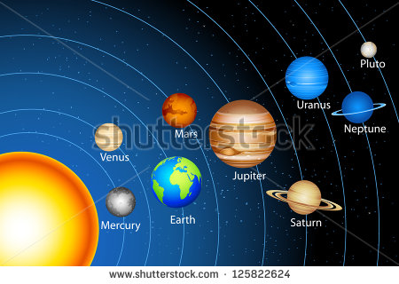 stock-vector-illustration-of-solar-system-showing-planets-around-sun-125822624